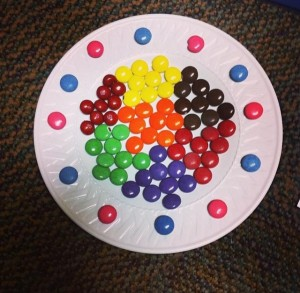 Plate of Smarties arranged by colour.